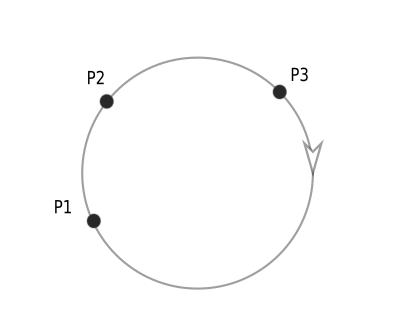 psychoterapia koło
